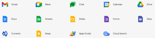 Google Workspace features, including Gmail, Meet, Docs, Drives, Slides and much more